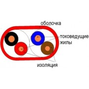 Кабель КМЖнг-FR HF 1х2х0,5